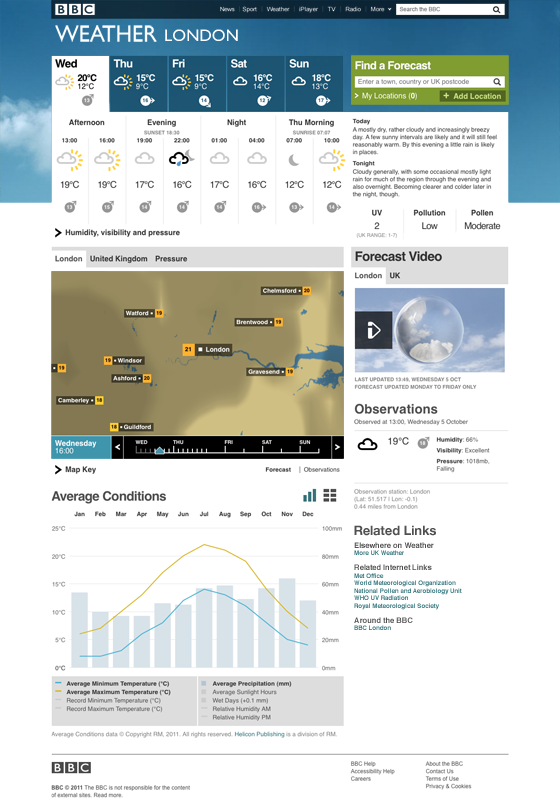BBC Weather Forecast page screenshot